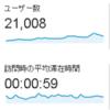ブログ運営報告(2014/1) 過去最高の4万PV そして広告収入も過去最高1万円を記録しました