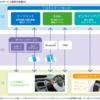G-BOOK改め「T-Connect」トヨタ次期ナビ搭載テレマティックはアプリ動くしアプリ内課金もできる