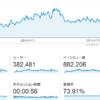 2015年への抱負と新成人21年ぶり増加のニュースと日本独自の正月文化について